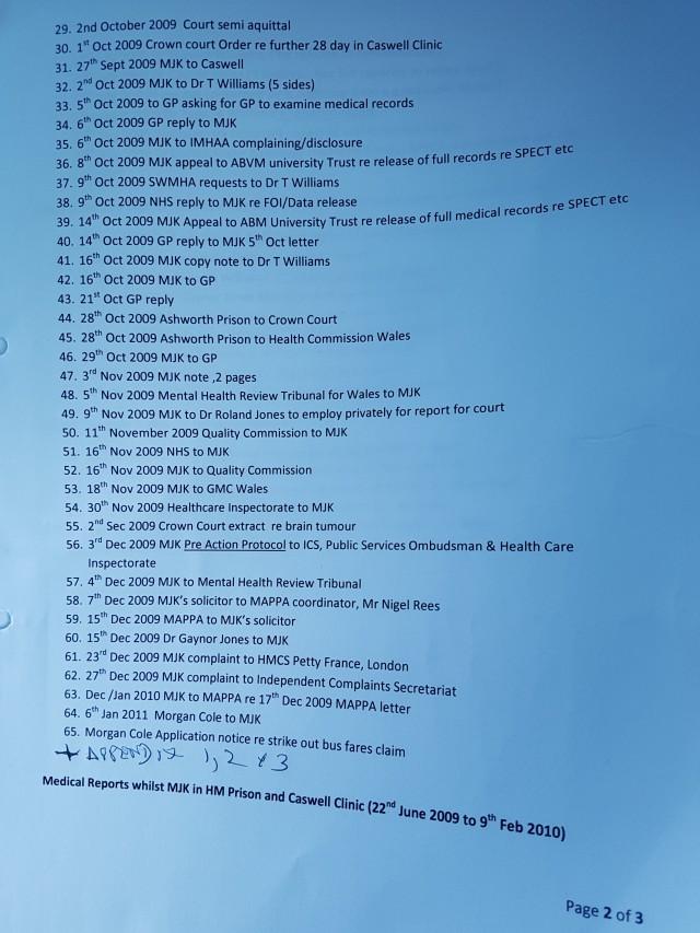 4th RO Trial Dr doc list 2